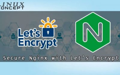 How to Secure Nginx with Let's Encrypt on Debian 10 Linux