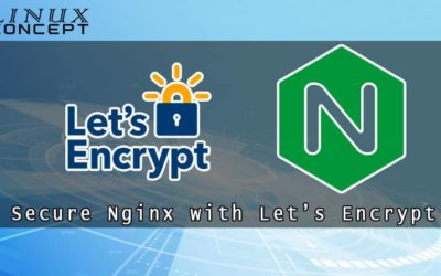 How to Secure Nginx with Let's Encrypt on Debian 9 Linux